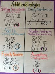 Number And Operations In Base Ten Ms Black