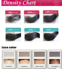 Human Hair Straight Style Grey Lace Front Wig With Baby Hair Glueless Lace Front Human Hair Wig Full Lace Wig For Black Women Lace Wig Hair Free Wigs