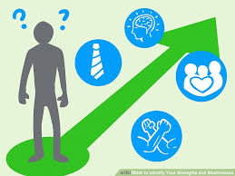 5 Strengths And Weaknesses How To Identify Your Strengths And Weaknesses With Pictures