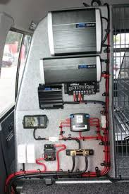 rv diagram solar wiring diagram camping, r v wiring, outdoors Rv Solar Panel Installation Wiring Diagram image result for 4wd 12v electrical setup rv solar panel wiring diagram