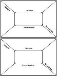Free Editable Frayer Model Diagonal Frayer Model For Vocabulary With Editable Version Tpt