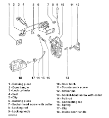 car door lock parts diagram trusted wiring diagram u2022 rh soulmatestyle co car door lock circuit