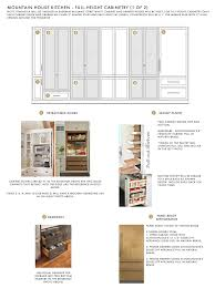All About The Mountain Fixer Kitchen Cabinet Interior Functionality