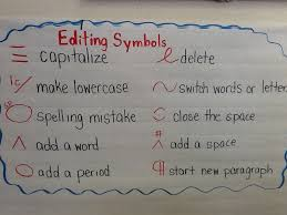 Arms And Cups Anchor Chart Anchor Charts Portable 4
