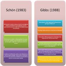 schon and gibbs gibbs social work higher schon and gibbs