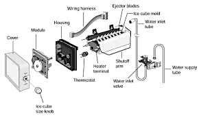 ge refrigerator wiring diagram ice maker ge image how does ice maker work ice maker experts on ge refrigerator wiring diagram ice maker