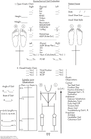 Examination Of Gait Physical Rehabilitation 6e F A