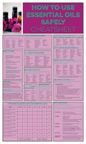 Printable Essential Oil Use Chart The Printable Guide To How To Use Essential Oils Safely