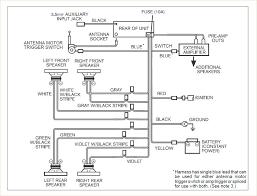 1985 nissan 720 radio wiring diagram harness stereo wildness 300zx stereo wiring diagram at 300zx Radio Wiring Diagram