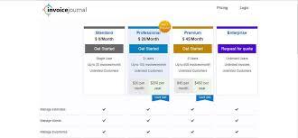 10 Best Online Invoice Generator Sites For Startups Techuntold