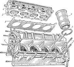 Реферат Кривошипно шатунный механизм com Банк  Рис 1 Блок цилиндров и головка блока v образного двигателя