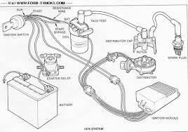 1978 f250 alternator wiring diagram best secret wiring diagram • 1978 f250 alternator wiring diagram images gallery