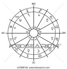 Astrology Zodiac With Natal Chart Zodiac Signs Houses And