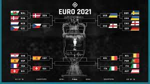 Euro 2021 quarterfinals: Matches ...