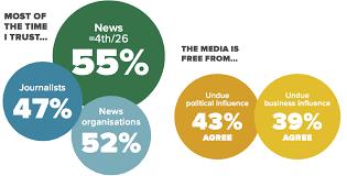 Canada - News Digital Reuters Report Institute