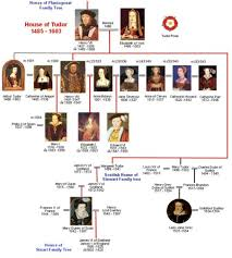 royal bloodline england plantagenet sangreality now f a  plantagenet gallery ancestral memories picture