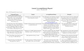 employee accomplishment report sample annual accomplishment report sample helloalive