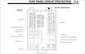 2000 ford f350 fuse diagram v10 engine wiring diagrams