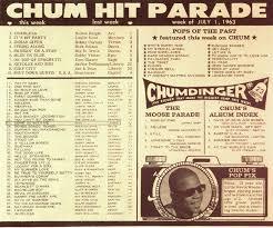 1050 Chum Memorial Blog Chum Hit Parade Chum Chart July 1