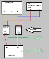 split ac outdoor unit wiring diagram the wiring air conditioning unit wiring diagram ewiring