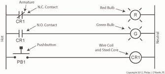 ladder diagram engineering expert witness blog figure 2