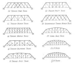 exquisite wooden bridge design toothpick template technology 8 wood plans free