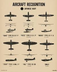 Air Force Aircraft Identification Chart Pin On Products