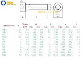 Cap Head Screw Chart M8 Socket Head Cap Screw Dimensions Socket Size F 6 Socket