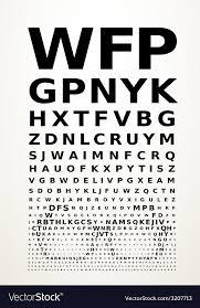 Eye Chart Poster Free Eye Chart