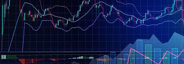 What are Some Frequently Used Forex Chart Patterns? - Blackwell Global