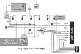 engine wiring engine wiring diagram how to wire a car engine wiring diagram efi engine wiring image wiring diagram 6cyl engine wiring diagrams 6 cylinder engines xfalcon