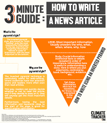 A Newspaper Article 3 Minute Guide To Writing A News Article Climate Tracker