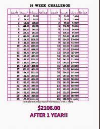 Pin By Tiffany Truex On Extra Money Challenge