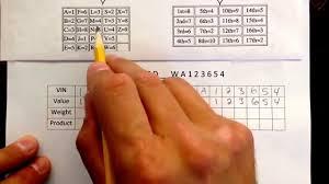 Ktm Vin Chart Vin Number Check Digit Calculation
