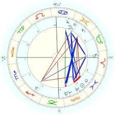 Michael Jackson Astrology Death Chart Jackson Prince Michael Ii Astro Databank