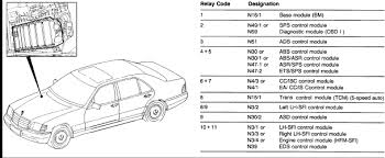 1995 dodge dakota fuel pump wiring diagram images toyota sienna w140 fuse box diagram get image about wiring
