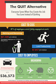 quitting your job can cost business insider see also 12 signs you re suffering from job burnout