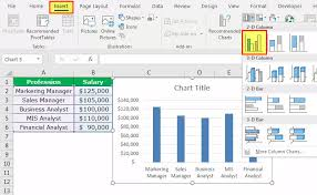 Dynamic Chart In Excel Using Name Range Excel Tables