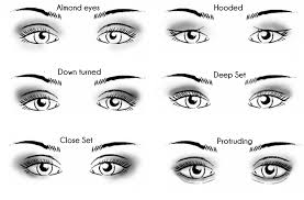 eye makeup for diffe eye shapes beauty tips