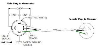 4 prong generator wiring diagram wiring diagrams best 4 prong generator plug wiring diagram electrical question data 4 prong dryer cord installation 4 prong