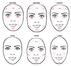 nose contouring makeup photo 2