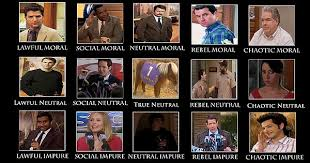 Ron Swanson Chart Of Manliness Parks And Recreation 5 By 5 Alignment Chart Imgur