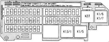 mercedes benz vaneo (w414) (2001 2005) fuse box diagram auto mercedes c class fuse box diagram mercedes benz vaneo (w414) (2001 2005) fuse box diagram