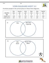 Free Venn Diagram Template With Lines 13 Venn Diagram Worksheets 3rd Grade Venn Diagram
