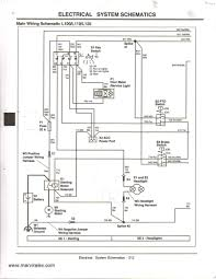 john deere sabre wiring diagram download hncdesignperu com john deere model 318 wiring diagram at John Deere Model A Wiring Diagram