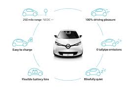 2018 renault zoe range. beautiful zoe renault zoe for 2018 renault zoe range