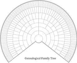 Genetic Family Tree Index Of Cdn 4 2004 83