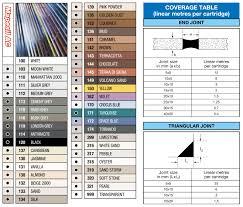 Silicone Sealant Coverage Chart Mapei Mapesil Ac Silicone Sealant