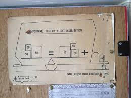 Airstream Weight Chart 1964 Aristocrat Weight Distribution Diagram Aristocrat