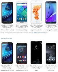 Motorola Phone Comparison Chart Droid Turbo 2 Size Comparison Chart Link Droidforums Net